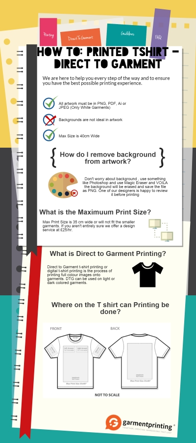 How to Print Directly to Clothes